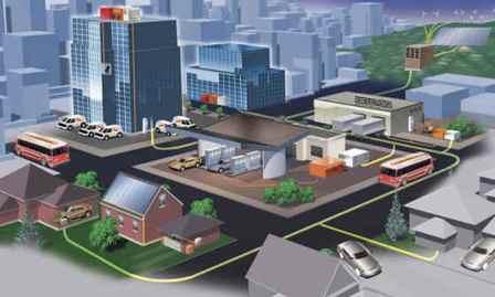 Hydrogen Economy Scheme